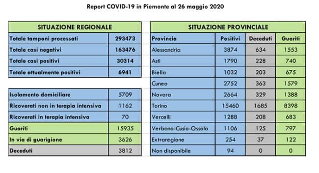 covid 26